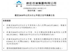 康臣药业(1681.HK):业绩超预期,重塑盘整中稳扎稳打,未来增长可期